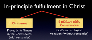 Christ Fulfills all the Old Testament in-principle