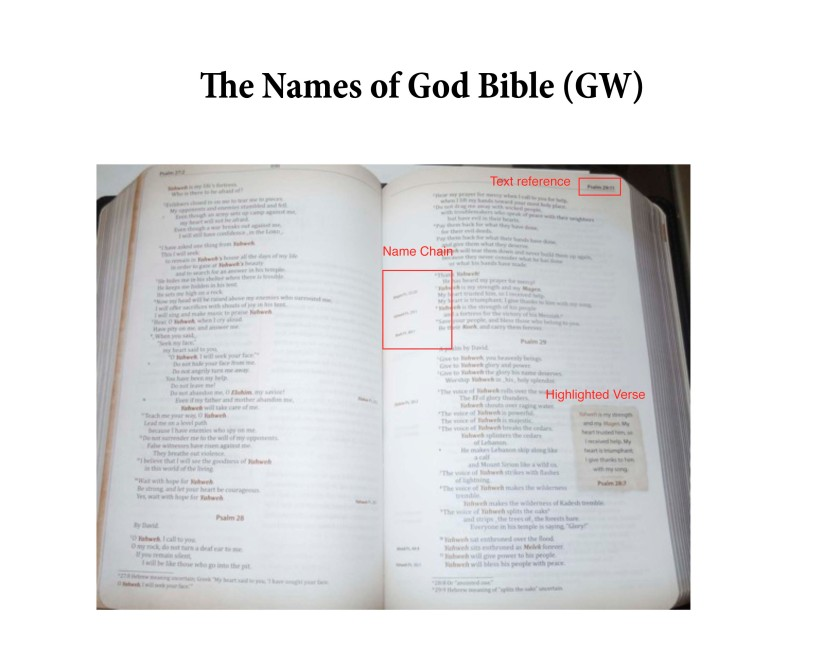 Names of God Bible—Basic Page