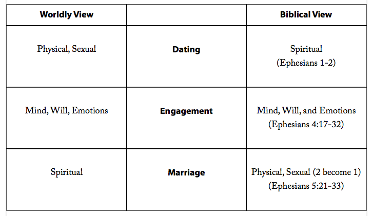 Sex naughty the bibles view on dating smoking while fucking
